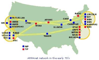 Timeline_0778_TCP-IP_1